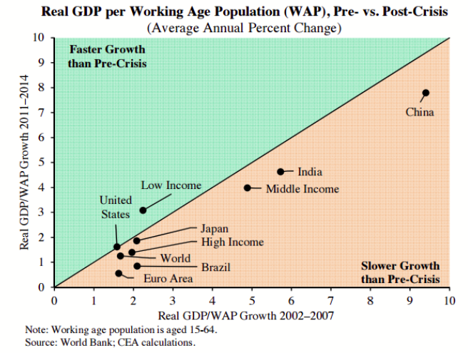 cause and effect of population growth essays Causes of population growth include high birth rate, low infant mortality, increased food production and improvement of public health in the past, the death rate was high due to lack of food and causes of population growth include high birth rate, low infant mortality, increased food production and improvement of public health.