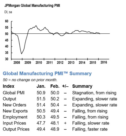 Global Manufacturing1