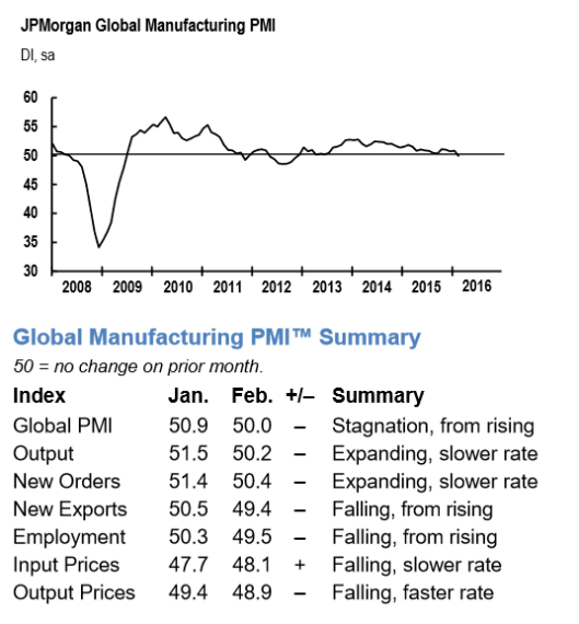 Global Manufacturing1