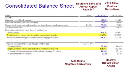 Deutsche Bank derivatives 1