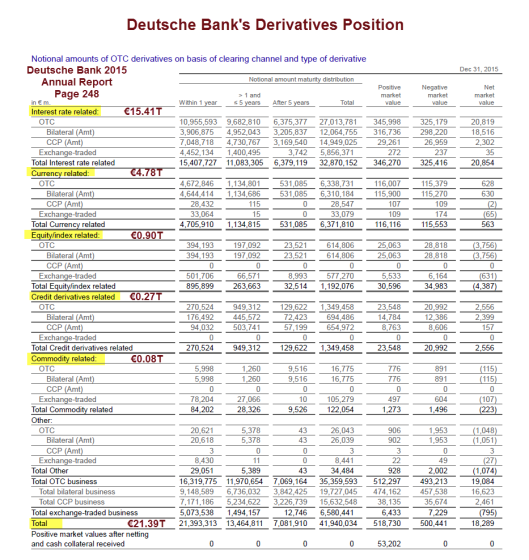 Deutsche Bank derivatives 2