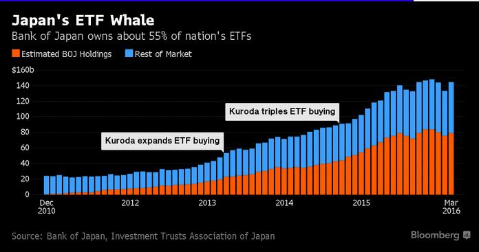 ETF Whale