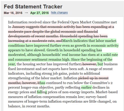 Fed Tracker 2016-04-27