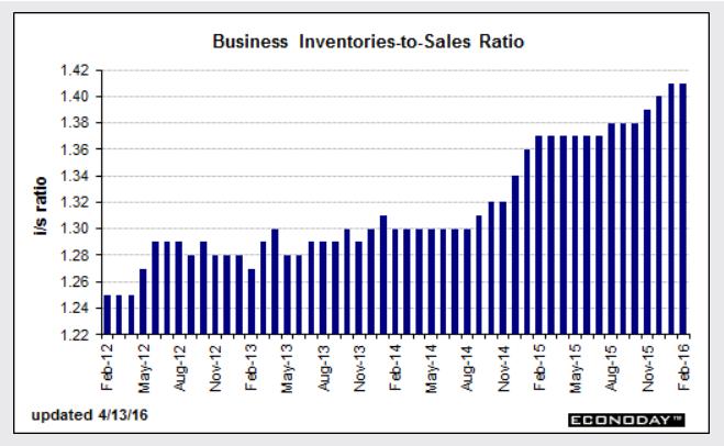 Le rimanenze di magazzino alle vendite 2016-04-13