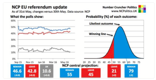 Brexit 2016-05-31