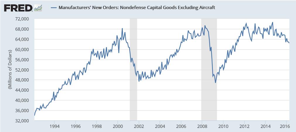 Capital Goods Definition - Investopedia