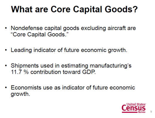 Core Capital Goods 2016-05C
