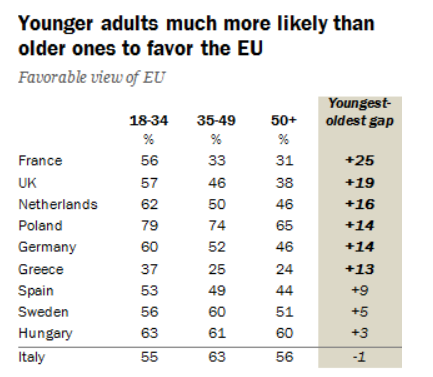 EU Favorability3