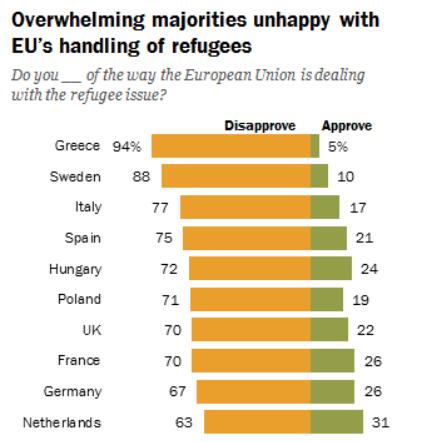 EU Favorability5
