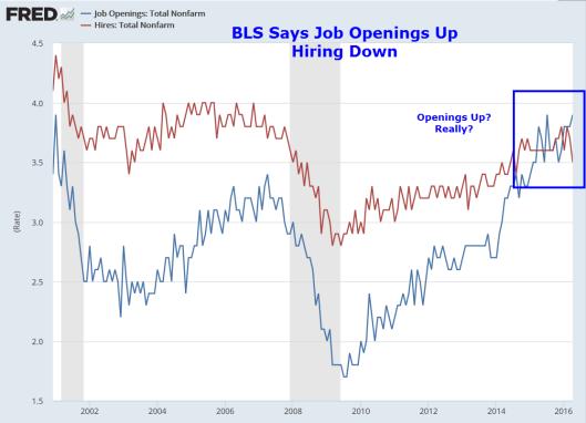 Jobs Openings