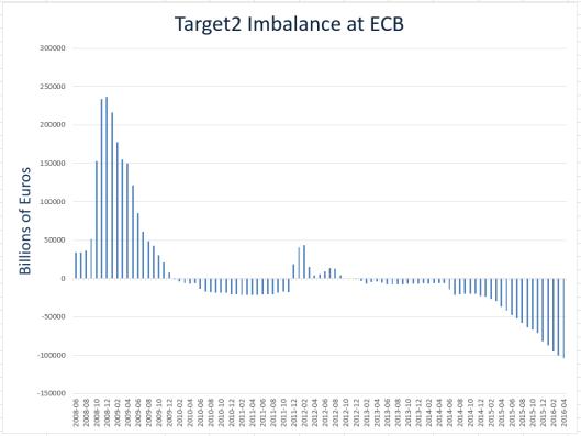 Target2 2016-06-17B