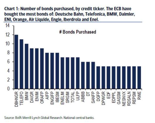 ECB Balance Sheet 2016-07-15E