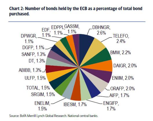 ECB Balance Sheet 2016-07-15G