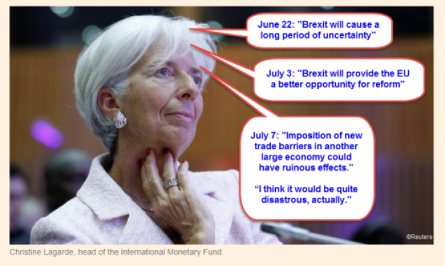 Lagarde's Changing Tune on Brexit