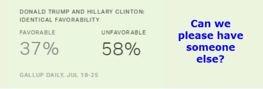 Trump Hillary Ratings2