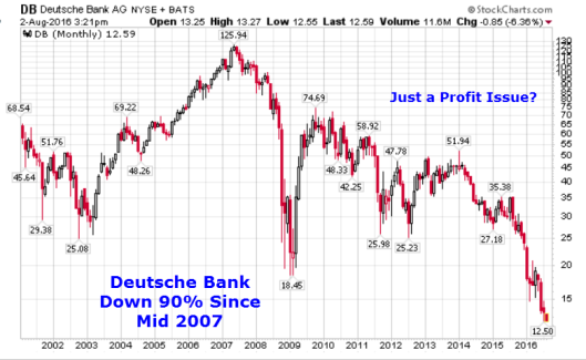 DB Monthly