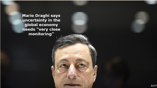 Draghi Uncertainty