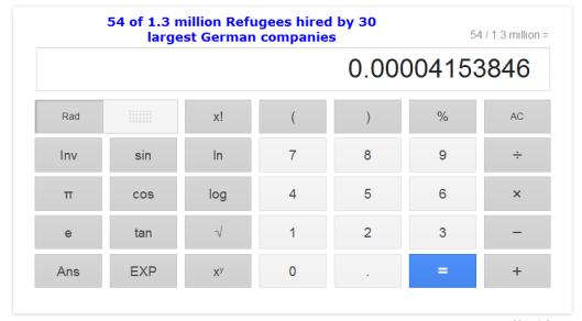 Refugee Hiring Math