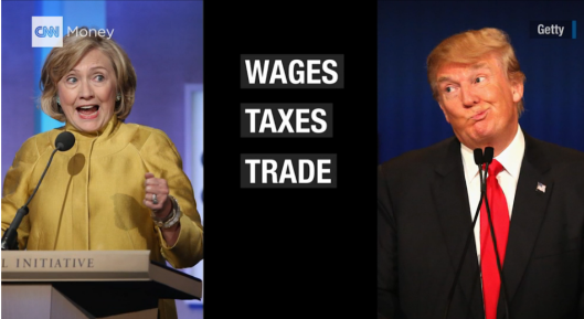 Wages Taxes Trade