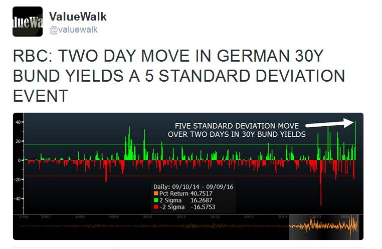 Contra Corner » Red Hot Junk and Massive Bond-Market Dislocations