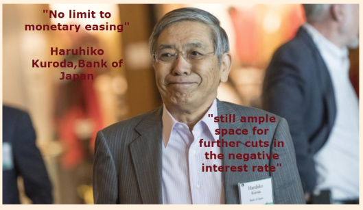 Bank of Japan Statements