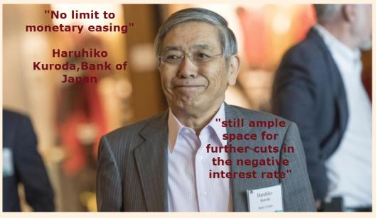 Bank of Japan Statements