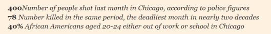 chicago-stats