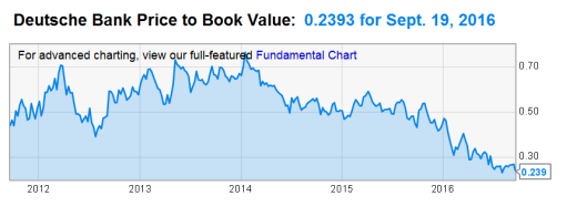 db-book-value