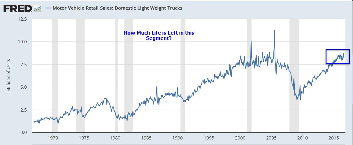 domestic-trucks