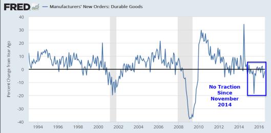 durable-goods-2016-09b