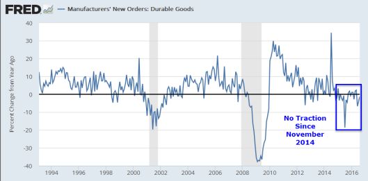 durable-goods-2016-09b