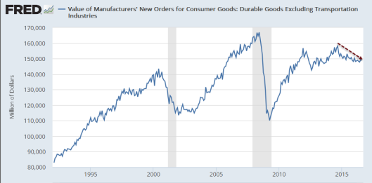 durable-goods-2016-09c