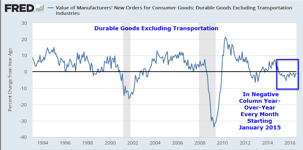 durable-goods-2016-09d