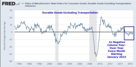 durable-goods-2016-09d