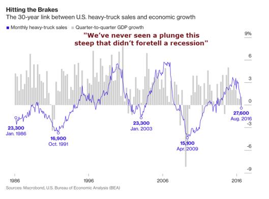 hitting-the-brakes
