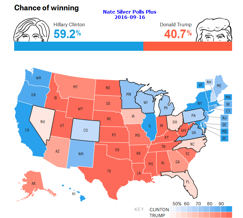 Nate Silver Polls