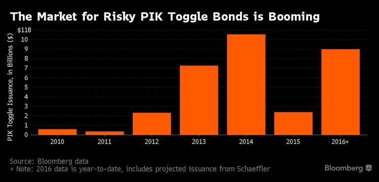 pik-bonds