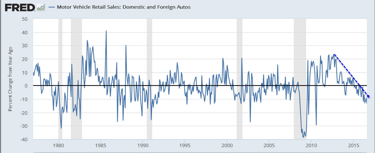 retail-foreign-and-domestic-sales