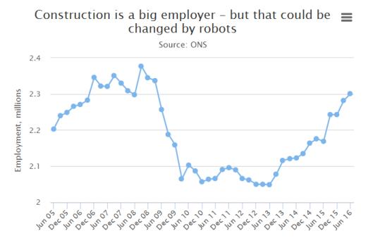 uk-construction-jobs