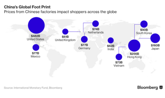 china-global-footprint