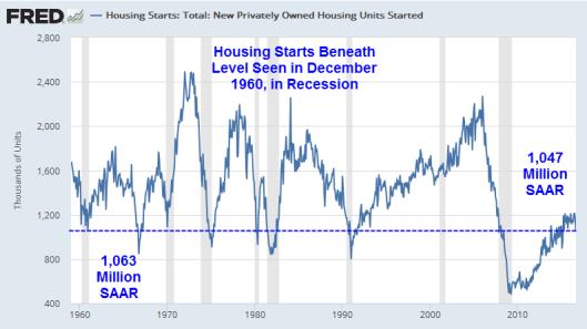 housing-starts-2016-10a