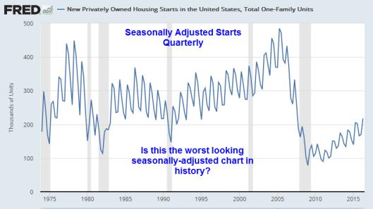 housing-starts-2016-10d