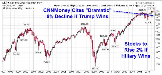 if-trump-wins