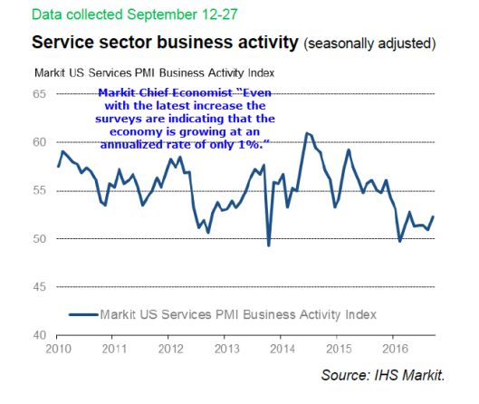 markit-services-2016-10