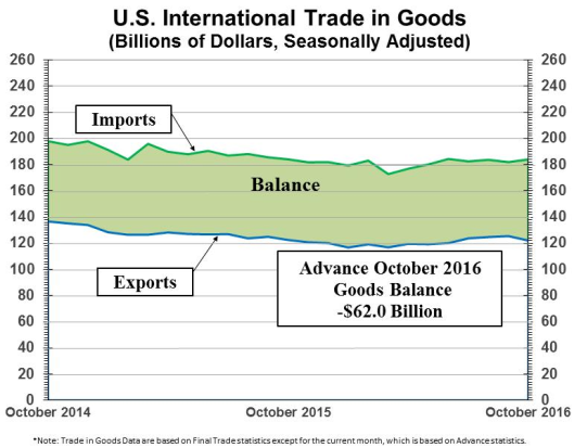 advance-trade-2016-11d