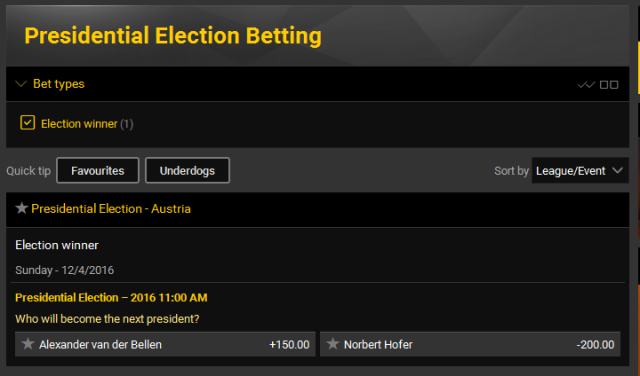 austria-elections-odds