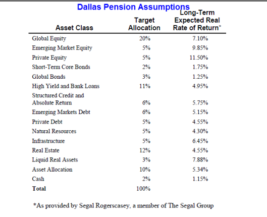 dallas-pensions5