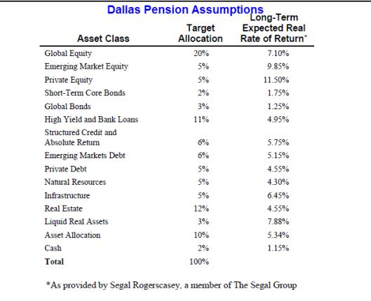 dallas-pensions5