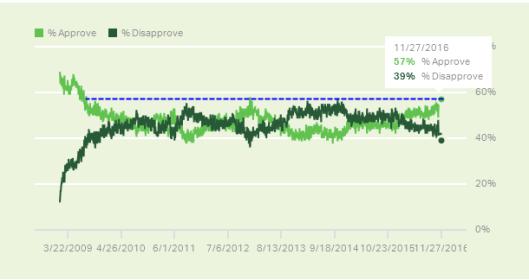 obama-approval2