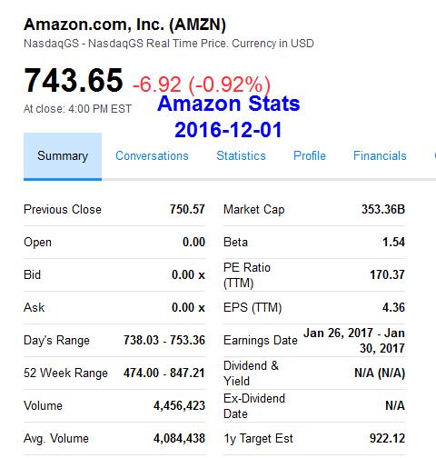 amazon-stats2